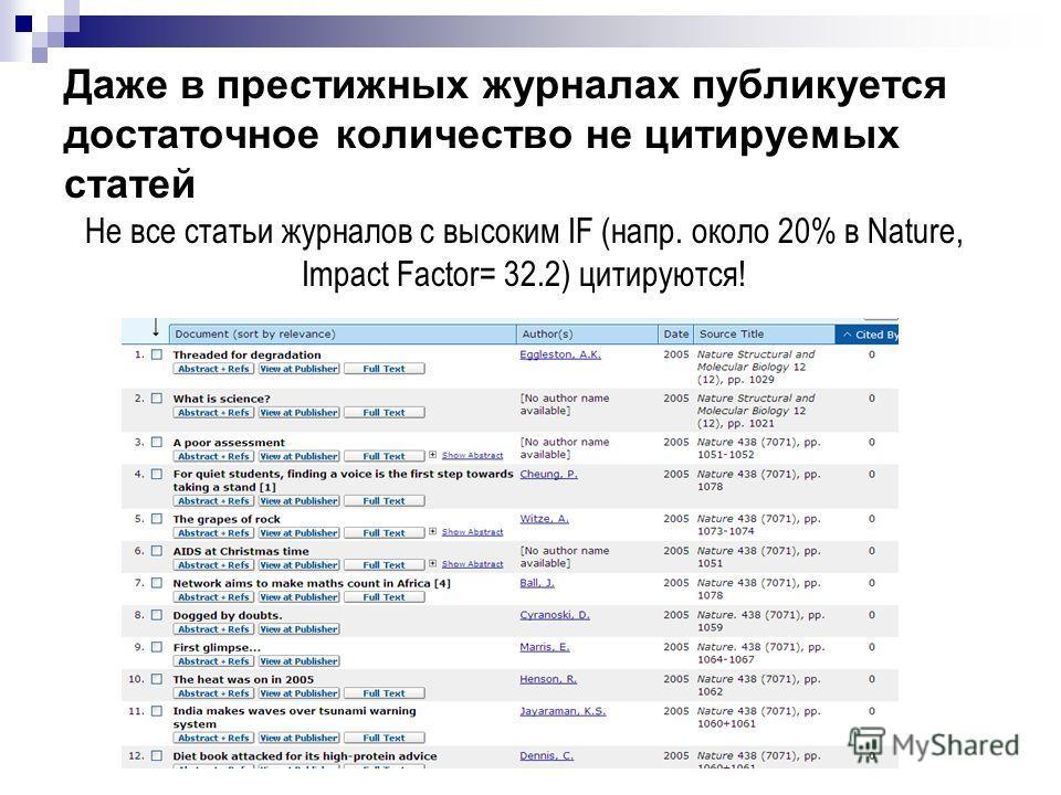 Даже в престижных журналах публикуется достаточное количество не цитируемых статей Не все статьи журналов с высоким IF (напр. около 20% в Nature, Impact Factor= 32.2) цитируются!