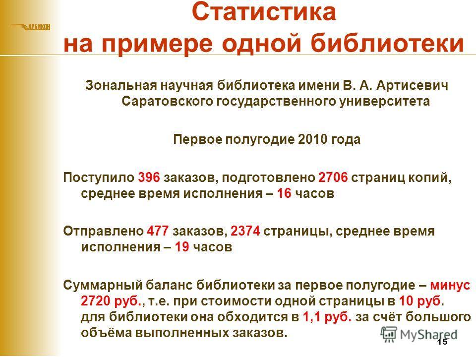 Статистика на примере одной библиотеки Зональная научная библиотека имени В. А. Артисевич Саратовского государственного университета Первое полугодие 2010 года Поступило 396 заказов, подготовлено 2706 страниц копий, среднее время исполнения – 16 часо