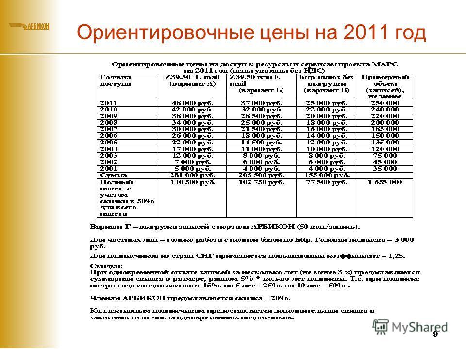 Ориентировочные цены на 2011 год 9