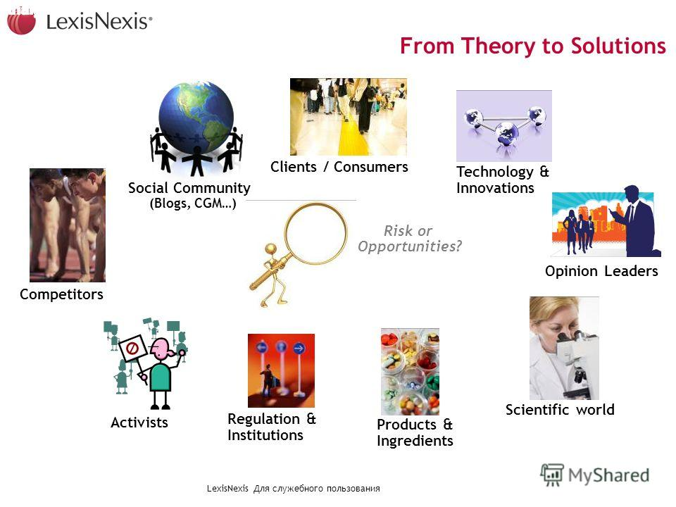 LexisNexis Для служебного пользования Risk or Opportunities? From Theory to Solutions Opinion Leaders Social Community (Blogs, CGM…) Clients / Consumers Technology & Innovations Activists Regulation & Institutions Scientific world Competitors Product