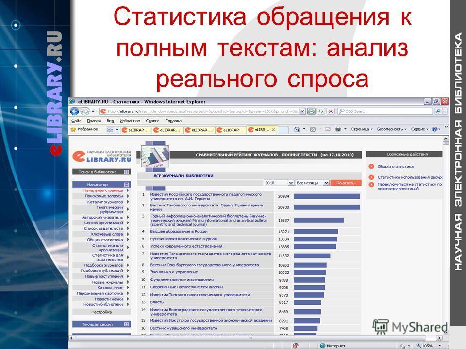 Статистика обращения к полным текстам: анализ реального спроса