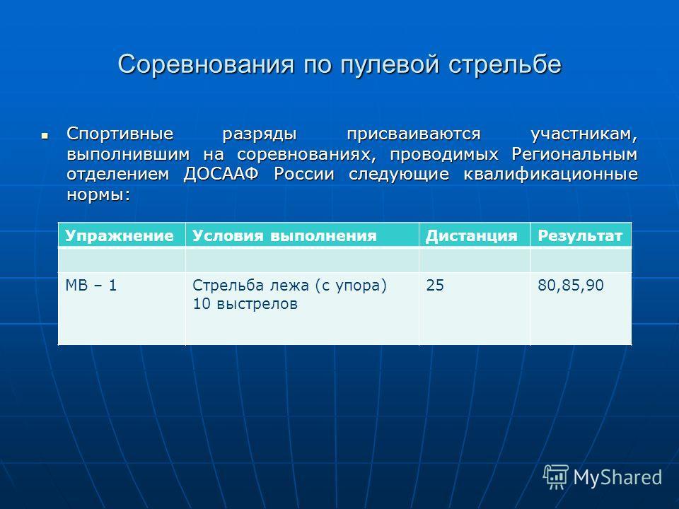 Соревнования по пулевой стрельбе Спортивные разряды присваиваются участникам, выполнившим на соревнованиях, проводимых Региональным отделением ДОСААФ России следующие квалификационные нормы: Спортивные разряды присваиваются участникам, выполнившим на