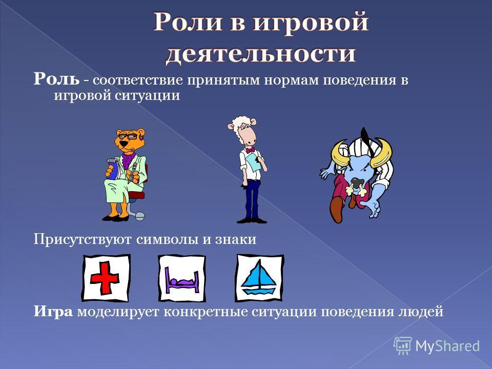 Роль - соответствие принятым нормам поведения в игровой ситуации Присутствуют символы и знаки Игра моделирует конкретные ситуации поведения людей