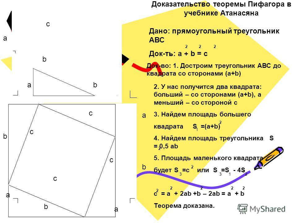 Доказательство теоремы Пифагора в учебнике Атанасяна Дано: прямоугольный треугольник АВС 2 2 2 Док-ть: а + b = c Док-во: 1. Достроим треугольник АВС до квадрата со сторонами (а+b) b a a a a a 2. У нас получится два квадрата: больший – со сторонами (a