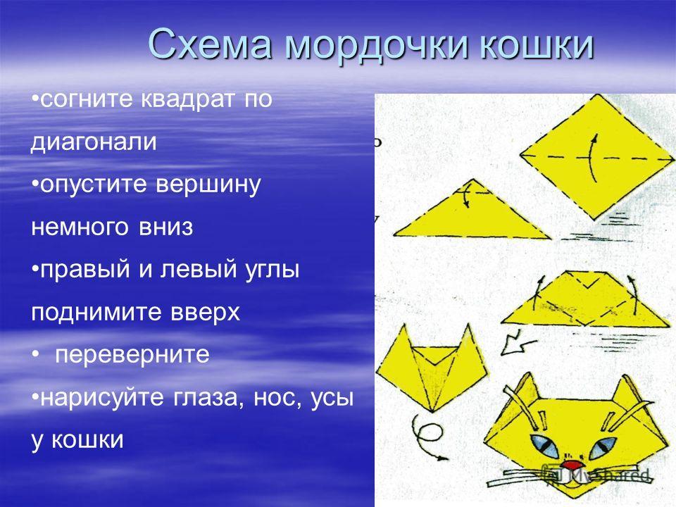 Схема мордочки кошки согните квадрат по диагонали опустите вершину немного вниз правый и левый углы поднимите вверх переверните нарисуйте глаза, нос, усы у кошки