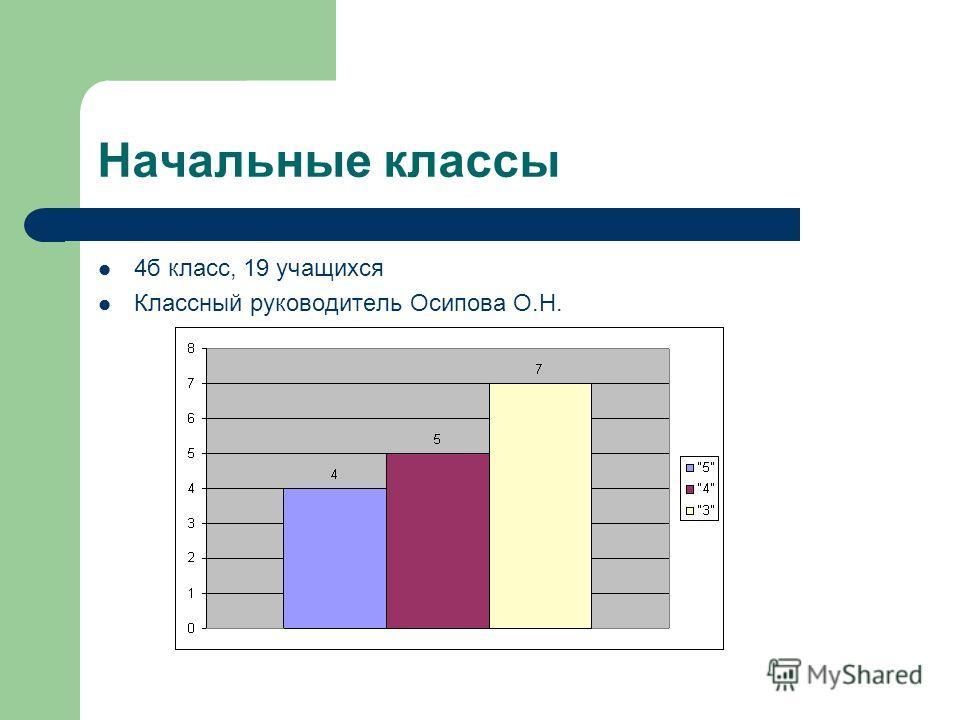 Начальные классы 4б класс, 19 учащихся Классный руководитель Осипова О.Н.