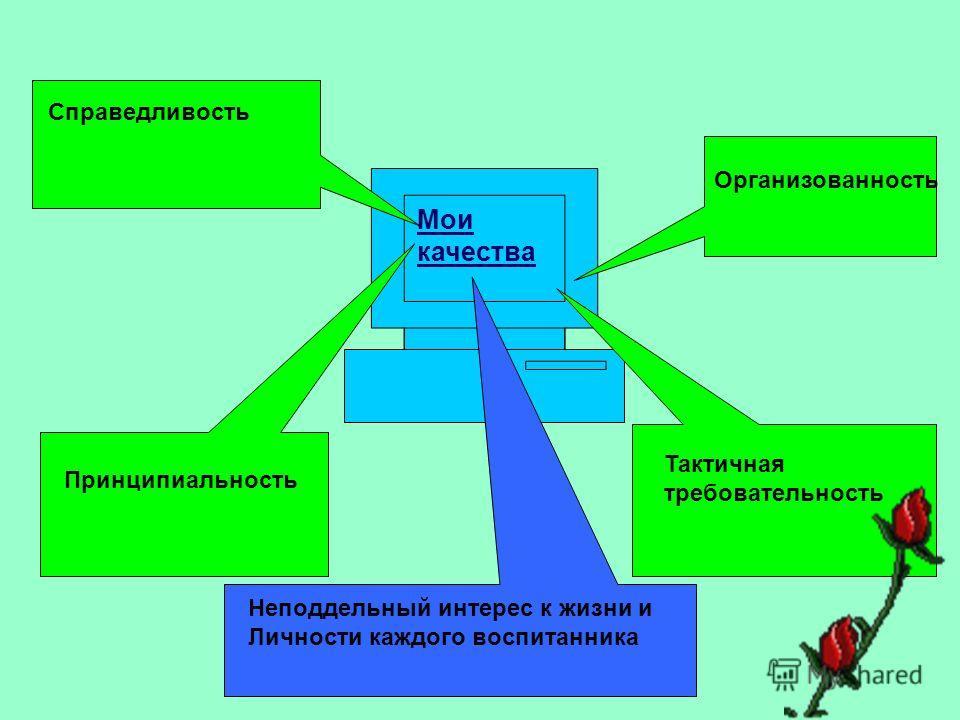 Мои качества Организованность Принципиальность Тактичная требовательность Справедливость Неподдельный интерес к жизни и Личности каждого воспитанника