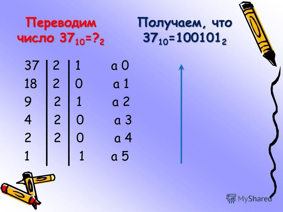 Переводим число 37 10 =? 2 372 1 а 0 182 0 а 1 9 2 1 а 2 4 2 0 а 3 2 2 0 а 4 1 1 а 5 Получаем, что 37 10 =100101 2