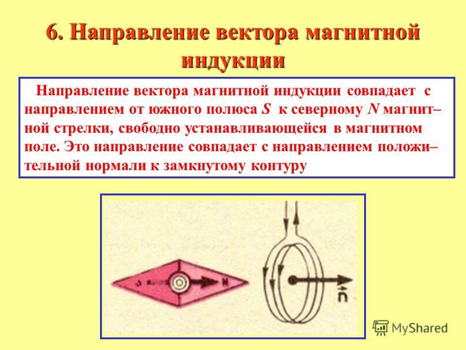 Направление вектора магнитной индукции совпадает с направлением от южного полюса S к северному N магнит– ной стрелки, свободно устанавливающейся в магнитном поле. Это направление совпадает с направлением положи– тельной нормали к замкнутому контуру 6