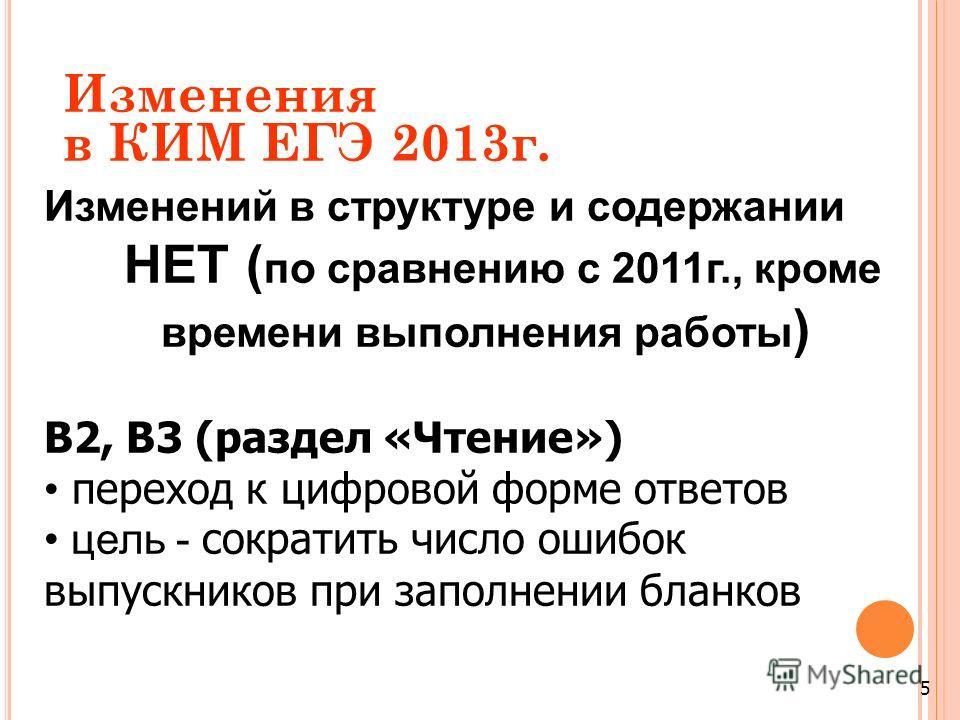 Изменения в КИМ ЕГЭ 2013г. 5 Изменений в структуре и содержании НЕТ ( по сравнению с 2011г., кроме времени выполнения работы ) В2, В3 (раздел «Чтение») переход к цифровой форме ответов цель - сократить число ошибок выпускников при заполнении бланков