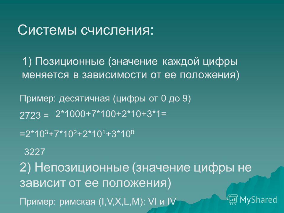 Системы счисления: 1) Позиционные (значение каждой цифры меняется в зависимости от ее положения) Пример: десятичная (цифры от 0 до 9) 2723 = 2*1000+7*100+2*10+3*1= =2*10 3 +7*10 2 +2*10 1 +3*10 0 3227 2) Непозиционные (значение цифры не зависит от ее