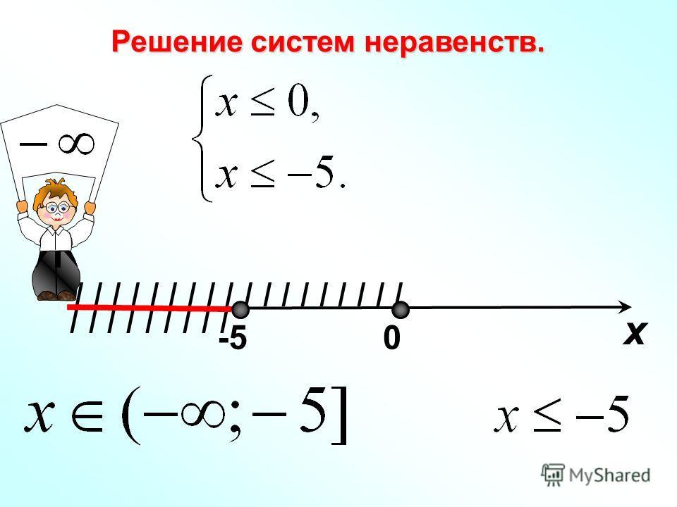I I I I I I I I I Решение систем неравенств. I I I I I I I I I х 0-5-5