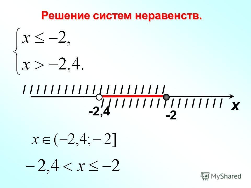 I I I I I I I I I I I I I I I I I I I I I Решение систем неравенств. I I I I I I I I I х -2 -2,4