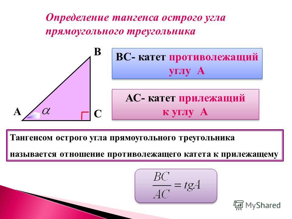 А В С ВС- катет противолежащий углу А ВС- катет противолежащий углу А АС- катет прилежащий к углу А АС- катет прилежащий к углу А Тангенсом острого угла прямоугольного треугольника называется отношение противолежащего катета к прилежащему Определение