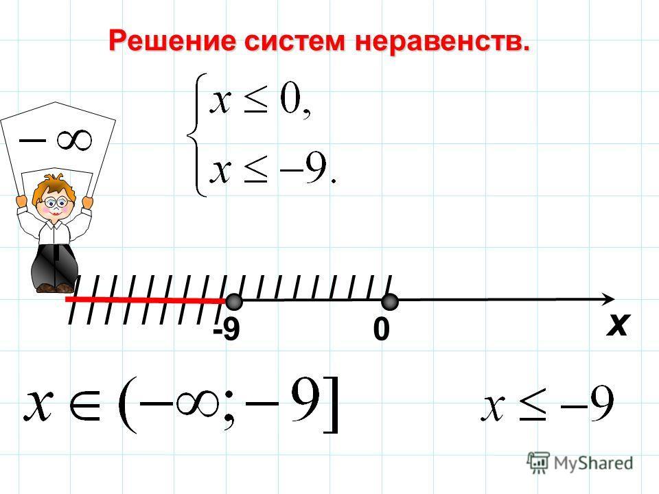 Решение систем неравенств. I I I I I I I I I х -3-3 -8-8