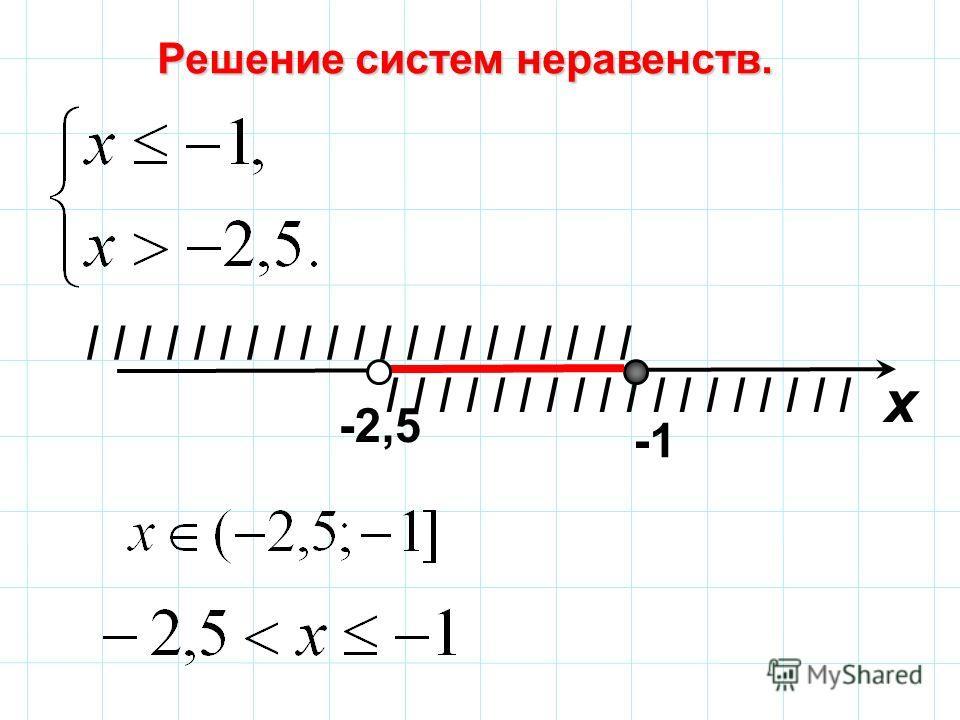 Решение систем неравенств. I I I I I I I I I х 0-9-9