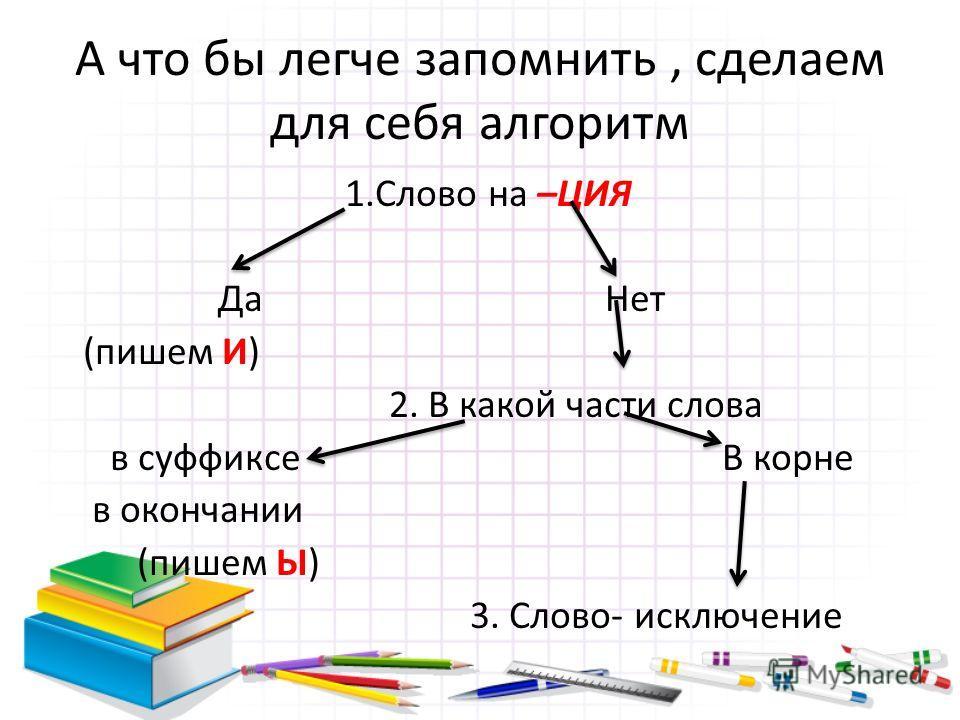 А что бы легче запомнить, сделаем для себя алгоритм 1.Слово на –ЦИЯ Да Нет (пишем И) 2. В какой части слова в суффиксе В корне в окончании (пишем Ы) 3. Слово- исключение