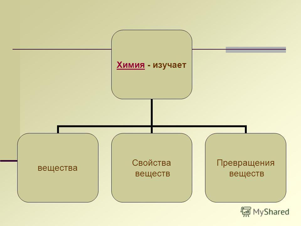 ХимияХимия - изучает вещества Свойства веществ Превращения веществ