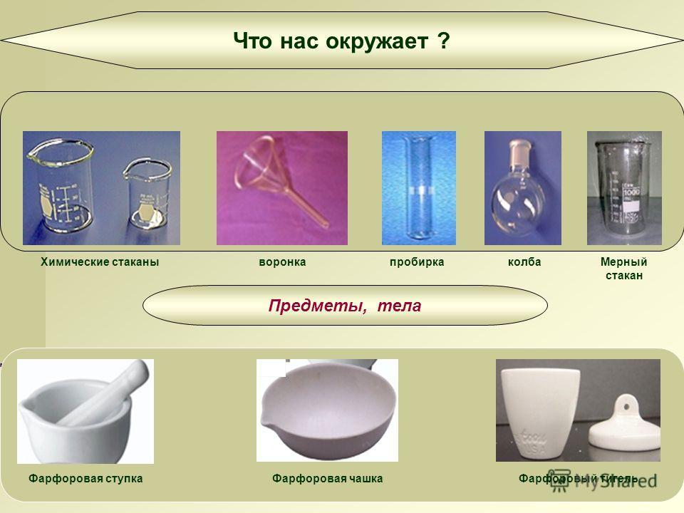 Что нас окружает ? воронка пробиркаколбаМерный стакан Химические стаканы Предметы, тела Фарфоровая ступкаФарфоровая чашкаФарфоровый тигель