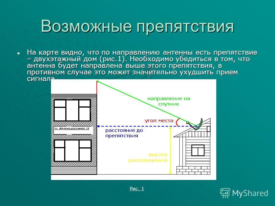 Возможные препятствия На карте видно, что по направлению антенны есть препятствие – двухэтажный дом (рис.1). Необходимо убедиться в том, что антенна будет направлена выше этого препятствия, в противном случае это может значительно ухудшить прием сигн