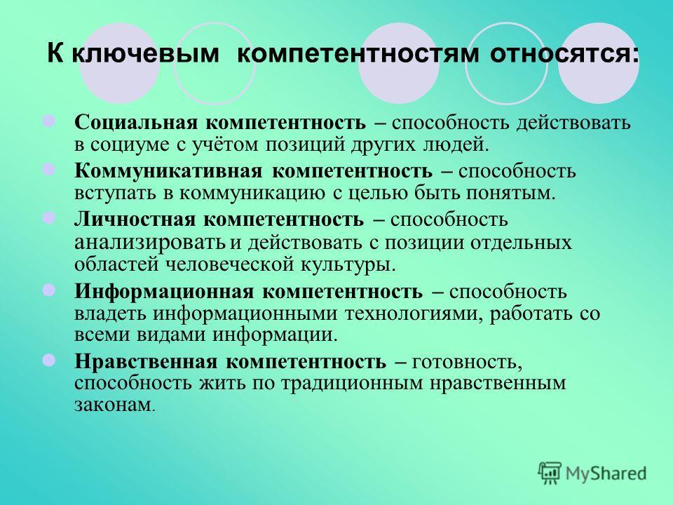 К ключевым компетентностям относятся: Социальная компетентность – способность действовать в социуме с учётом позиций других людей. Коммуникативная компетентность – способность вступать в коммуникацию с целью быть понятым. Личностная компетентность –