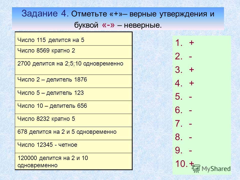 Задание 4. Отметьте «+»– верные утверждения и буквой «-» – неверные. Число 115 делится на 5 Число 8569 кратно 2 2700 делится на 2;5;10 одновременно Число 2 – делитель 1876 Число 5 – делитель 123 Число 10 – делитель 656 Число 8232 кратно 5 678 делится