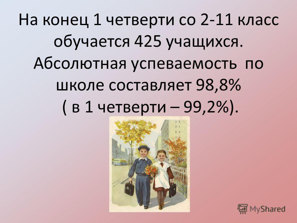 На конец 1 четверти со 2-11 класс обучается 425 учащихся. Абсолютная успеваемость по школе составляет 98,8% ( в 1 четверти – 99,2%).