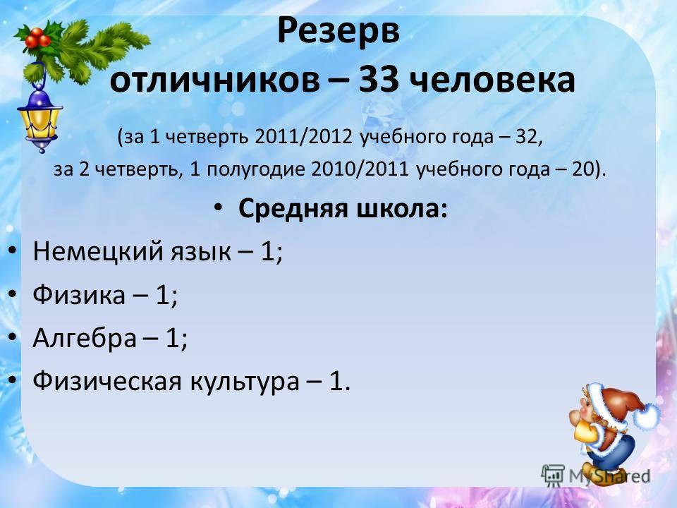 Резерв отличников – 33 человека (за 1 четверть 2011/2012 учебного года – 32, за 2 четверть, 1 полугодие 2010/2011 учебного года – 20). Средняя школа: Немецкий язык – 1; Физика – 1; Алгебра – 1; Физическая культура – 1.