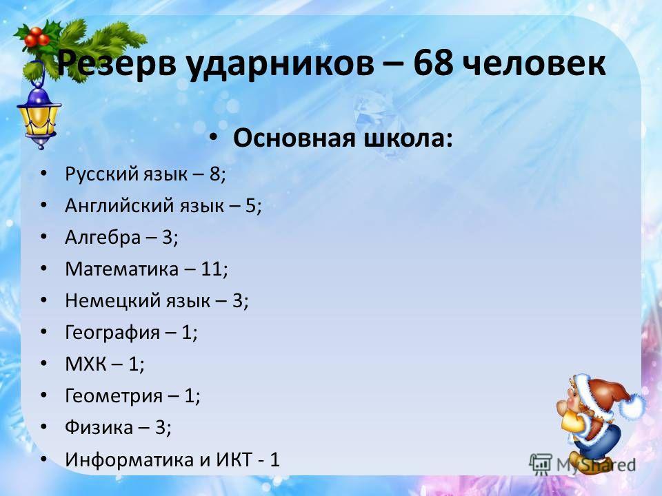Резерв ударников – 68 человек Основная школа: Русский язык – 8; Английский язык – 5; Алгебра – 3; Математика – 11; Немецкий язык – 3; География – 1; МХК – 1; Геометрия – 1; Физика – 3; Информатика и ИКТ - 1