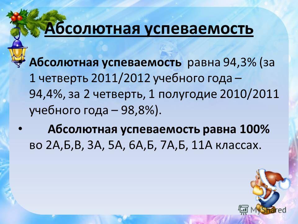 Абсолютная успеваемость Абсолютная успеваемость равна 94,3% (за 1 четверть 2011/2012 учебного года – 94,4%, за 2 четверть, 1 полугодие 2010/2011 учебного года – 98,8%). Абсолютная успеваемость равна 100% во 2А,Б,В, 3А, 5А, 6А,Б, 7А,Б, 11А классах.