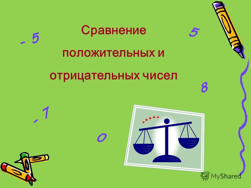 Сравнение положительных и отрицательных чисел - 5 - 7 5 8 0