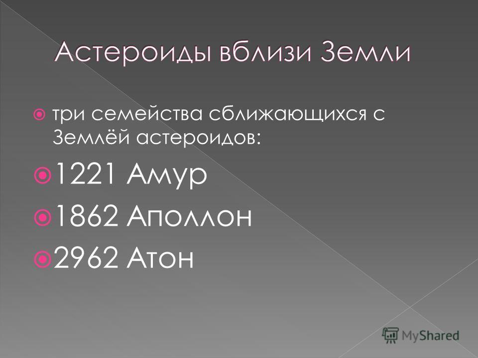 три семейства сближающихся с Землёй астероидов: 1221 Амур 1862 Аполлон 2962 Атон