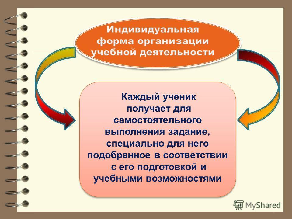 . Каждый ученик получает для самостоятельного выполнения задание, специально для него подобранное в соответствии с его подготовкой и учебными возможностями