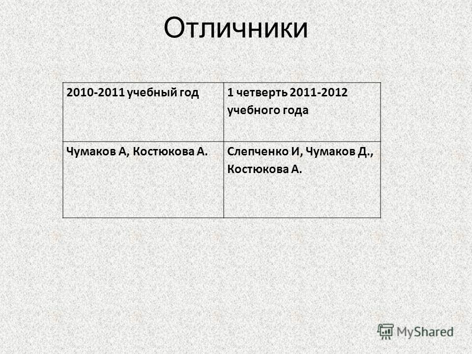 Отличники 2010-2011 учебный год 1 четверть 2011-2012 учебного года Чумаков А, Костюкова А.Слепченко И, Чумаков Д., Костюкова А.