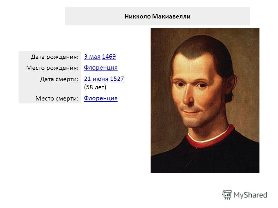 Дата рождения:3 мая3 мая 14691469 Место рождения:Флоренция Дата смерти:21 июня21 июня 1527 (58 лет)1527 Место смерти:Флоренция Никколо Макиавелли