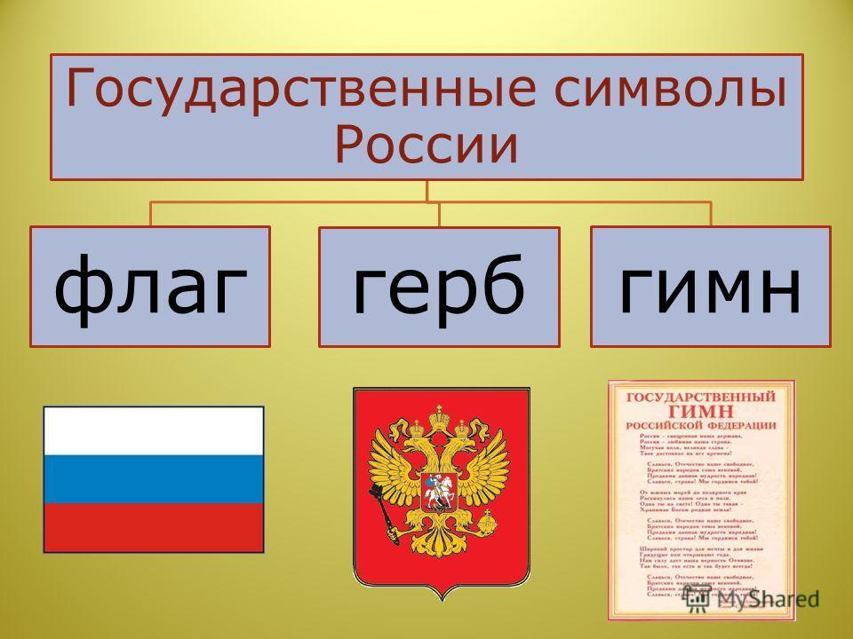 6. Назовите государственные символы России Государственные символы России флаг герб гимн