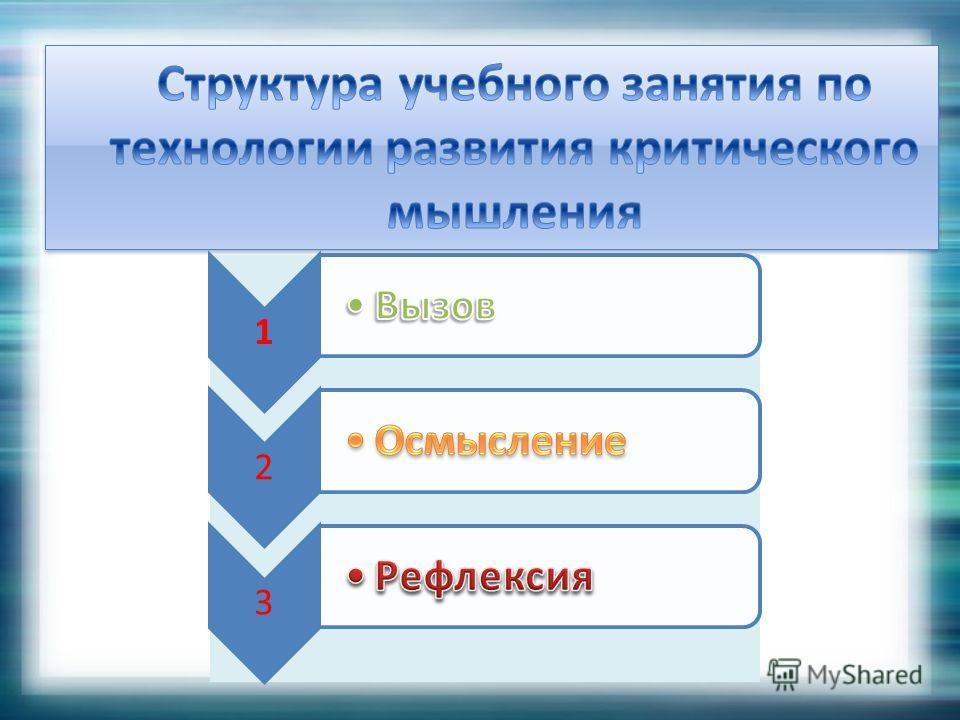 Вызов Осмысление информации 123