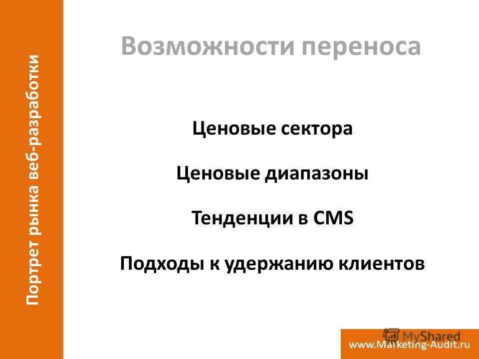 Возможности переноса Ценовые сектора Ценовые диапазоны Тенденции в CMS Подходы к удержанию клиентов Портрет рынка веб-разработки www.Marketing-Audit.ru