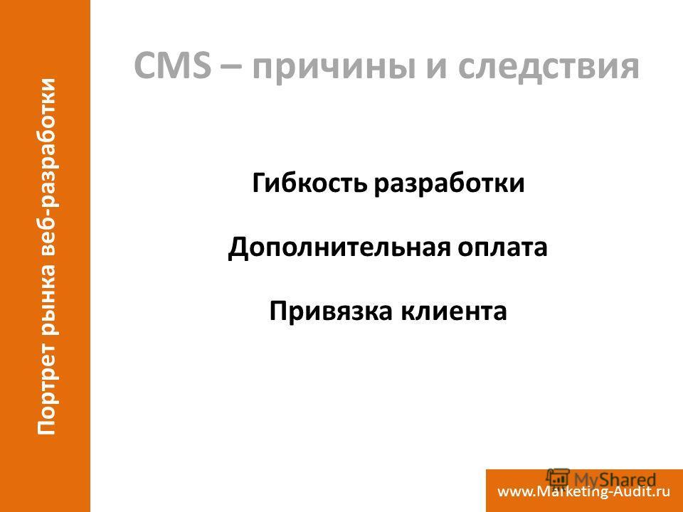 CMS – причины и следствия Гибкость разработки Дополнительная оплата Привязка клиента Портрет рынка веб-разработки www.Marketing-Audit.ru