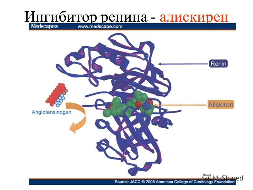 Ингибитор ренина - алискирен