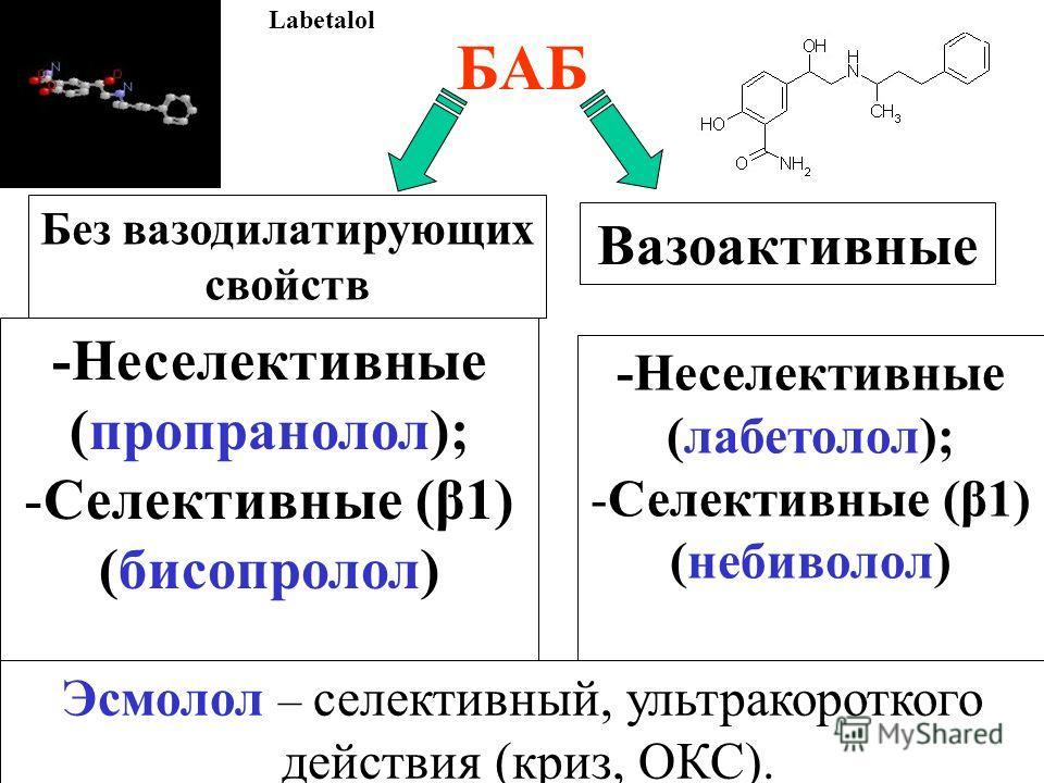 БАБ Вазоактивные Без вазодилатирующих свойств -Неселективные (пропранолол); -Селективные (β1) (бисопролол) -Неселективные (лабетолол); -Селективные (β1) (небиволол) Эсмолол – селективный, ультракороткого действия (криз, ОКС). Labetalol