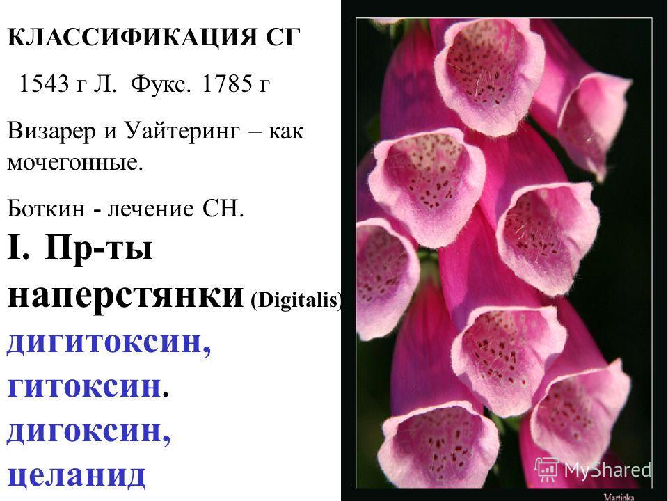 КЛАССИФИКАЦИЯ СГ 1543 г Л. Фукс. 1785 г Визарер и Уайтеринг – как мочегонные. Боткин - лечение СН. I.Пр-ты наперстянки (Digitalis) дигитоксин, гитоксин. дигоксин, целанид