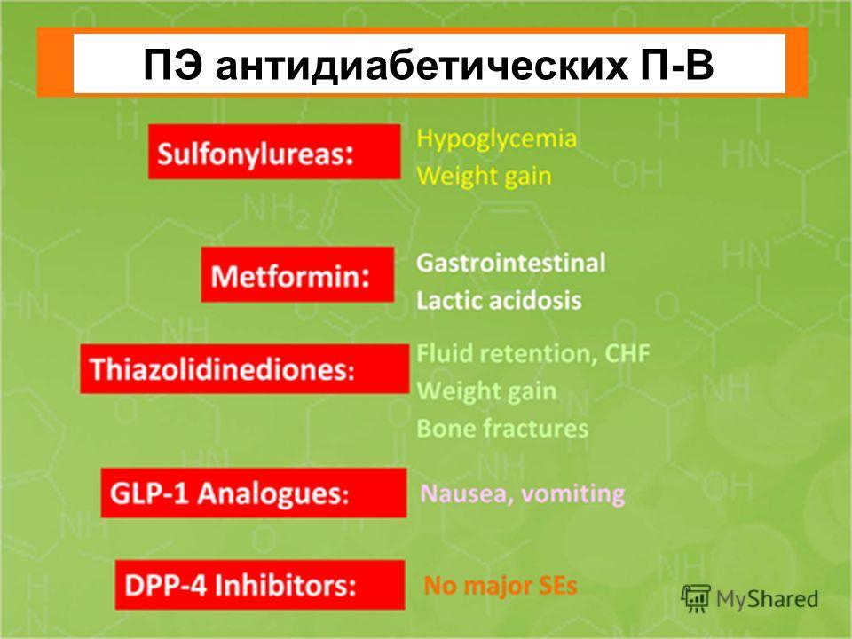 ПЭ антидиабетических П-В