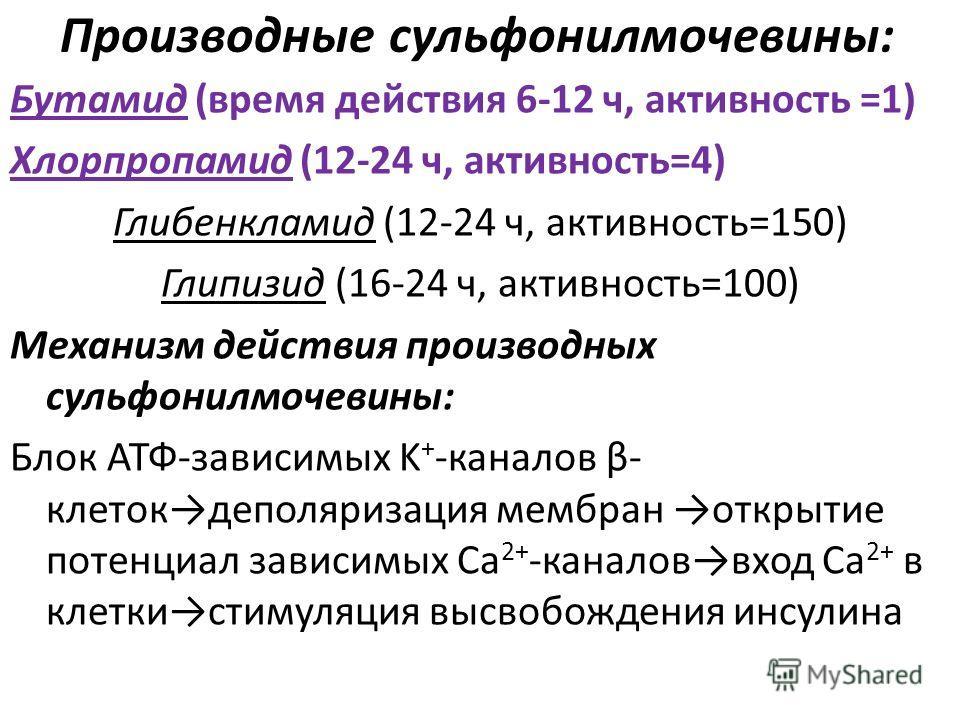 Производные сульфонилмочевины: Бутамид (время действия 6-12 ч, активность =1) Хлорпропамид (12-24 ч, активность=4) Глибенкламид (12-24 ч, активность=150) Глипизид (16-24 ч, активность=100) Механизм действия производных сульфонилмочевины: Блок АТФ-зав