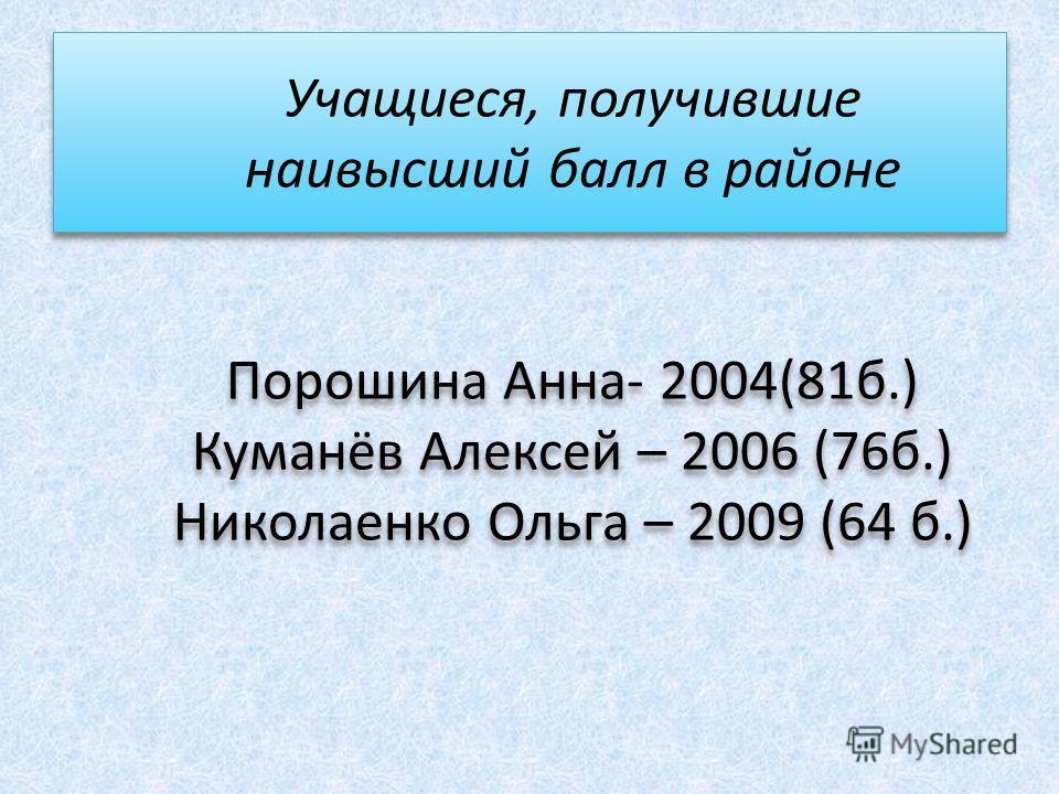 Учащиеся, получившие наивысший балл в районе Порошина Анна- 2004(81б.) Куманёв Алексей – 2006 (76б.) Николаенко Ольга – 2009 (64 б.)