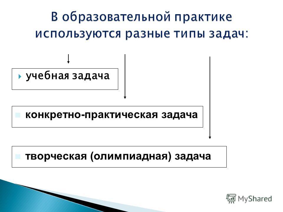 учебная задача конкретно-практическая задача творческая (олимпиадная) задача