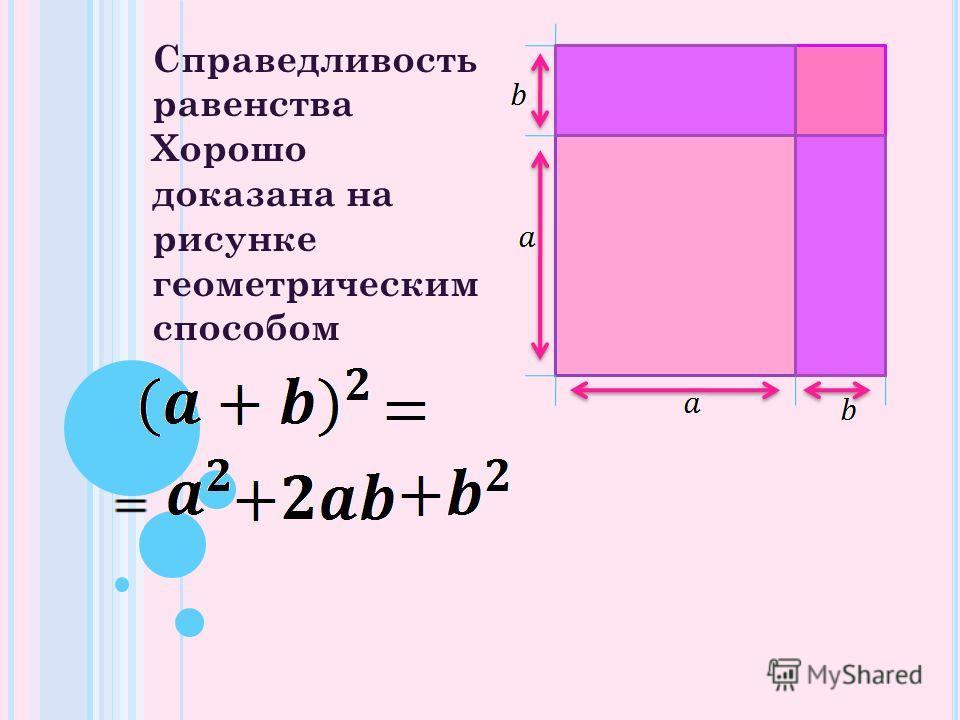 Справедливость равенства Хорошо доказана на рисунке геометрическим способом