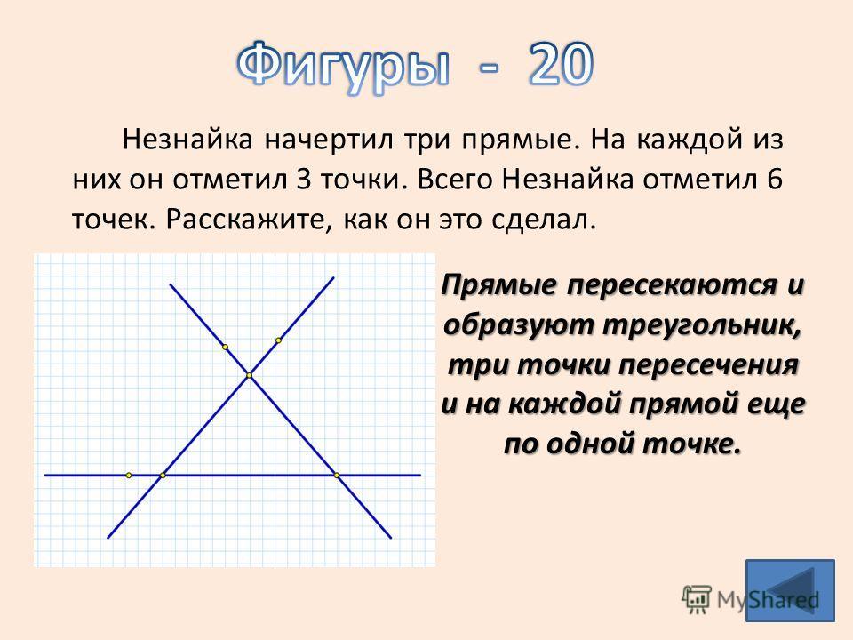 Чему равен угол между биссектрисами смежных углов? 90 0