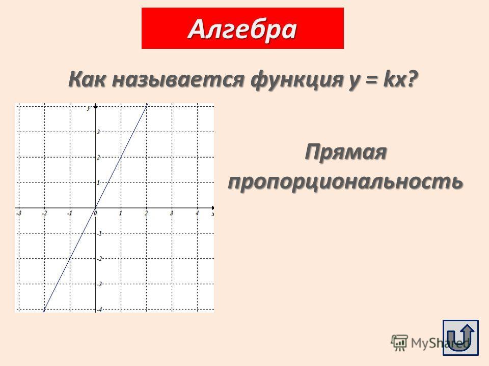 Геометрия Прямые при пересечении, образующие 4 прямых угла. Перпендикулярные