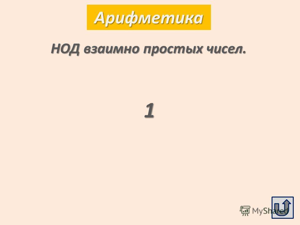 Алгебра Сумма одночленов. Многочлен
